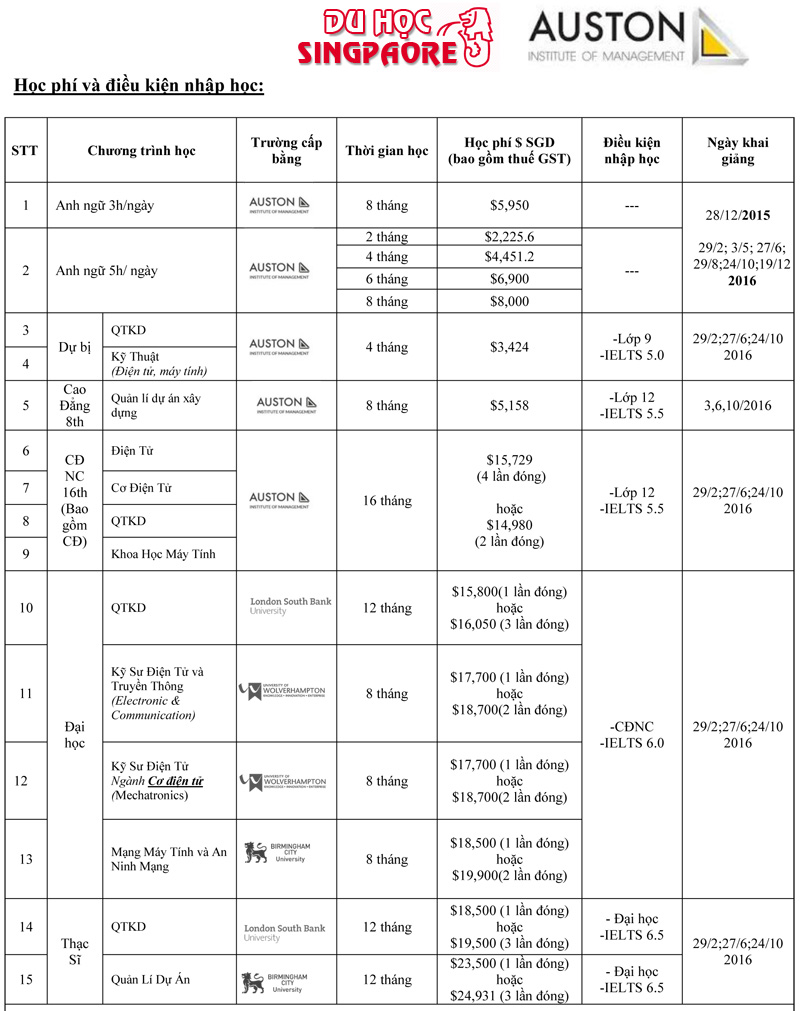 Học phí và điều kiện nhập học tại Học viện Auston Singapore