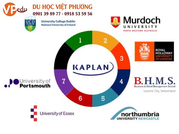 Kaplan Singapore có các chương trình pathways liên kết với các trường đại học lớn  hàng đầu thế giới
